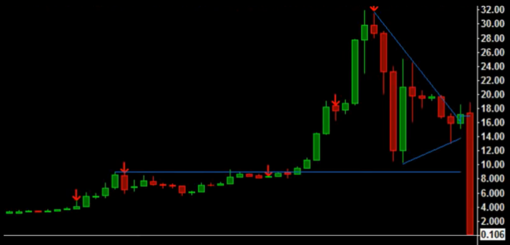 btc flash crash