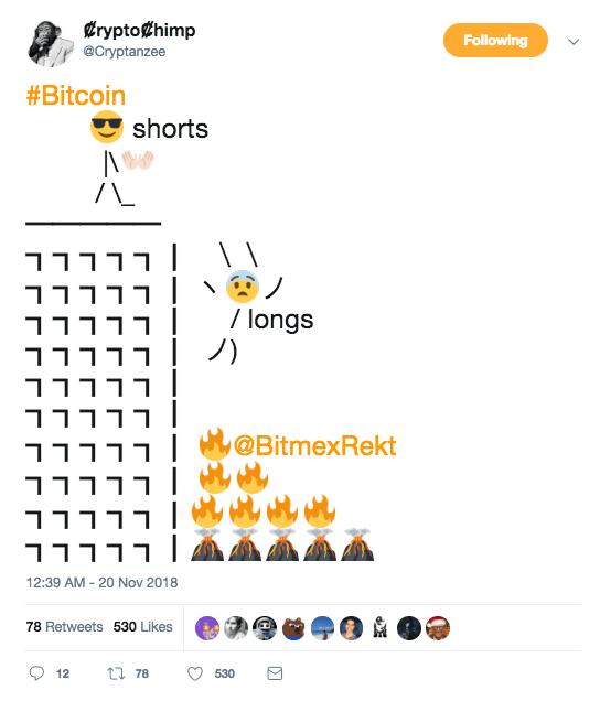 chimp memes