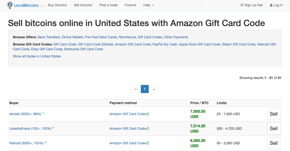 amazon gift cards localbitcoins