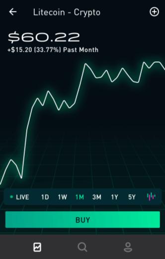 litecoin trading on robinhood