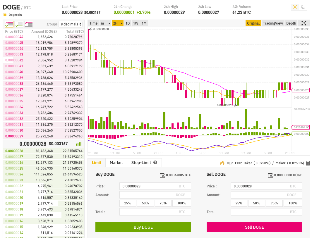 dogecoin buying on binance
